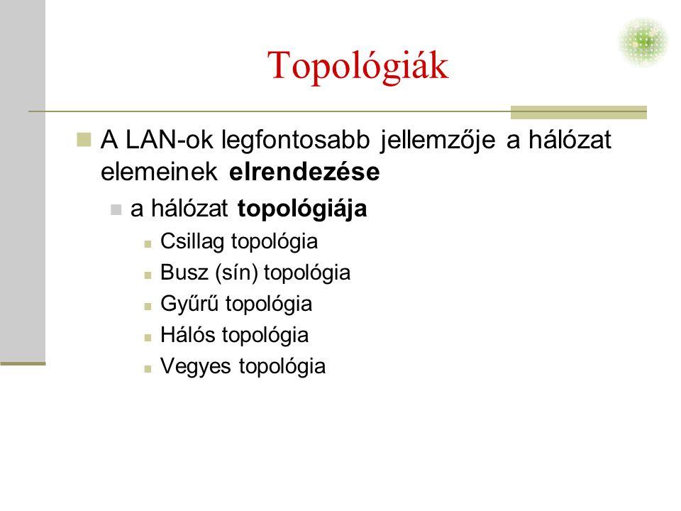 Topológiák A LAN-ok legfontosabb jellemzője a hálózat elemeinek elrendezése. a hálózat topológiája.