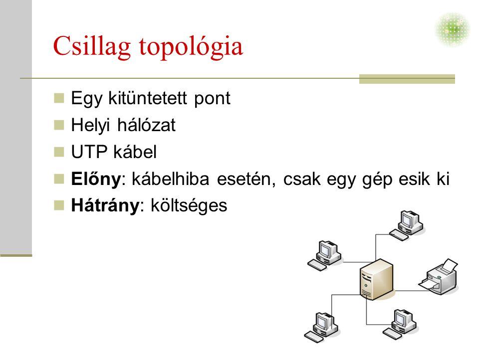 Csillag topológia Egy kitüntetett pont Helyi hálózat UTP kábel