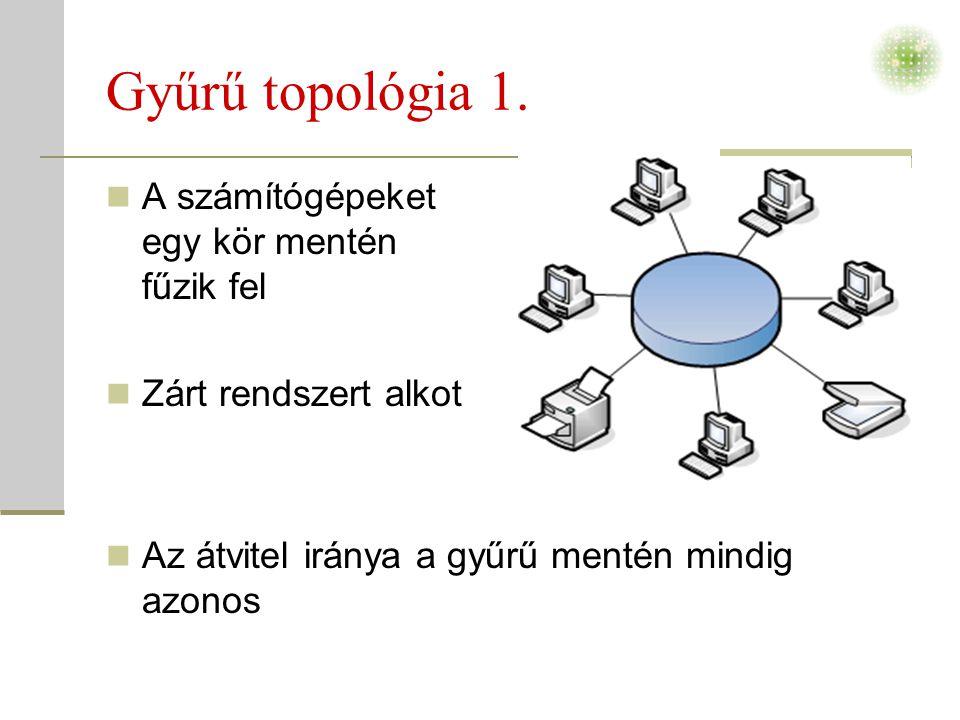 Gyűrű topológia 1. A számítógépeket egy kör mentén fűzik fel