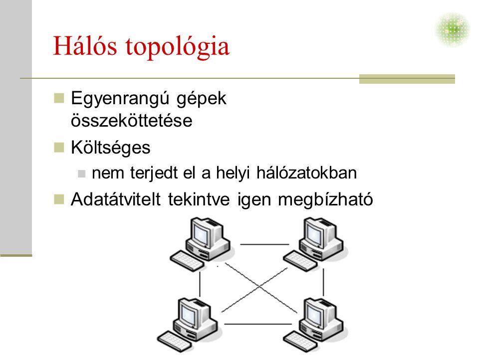 Hálós topológia Egyenrangú gépek összeköttetése Költséges