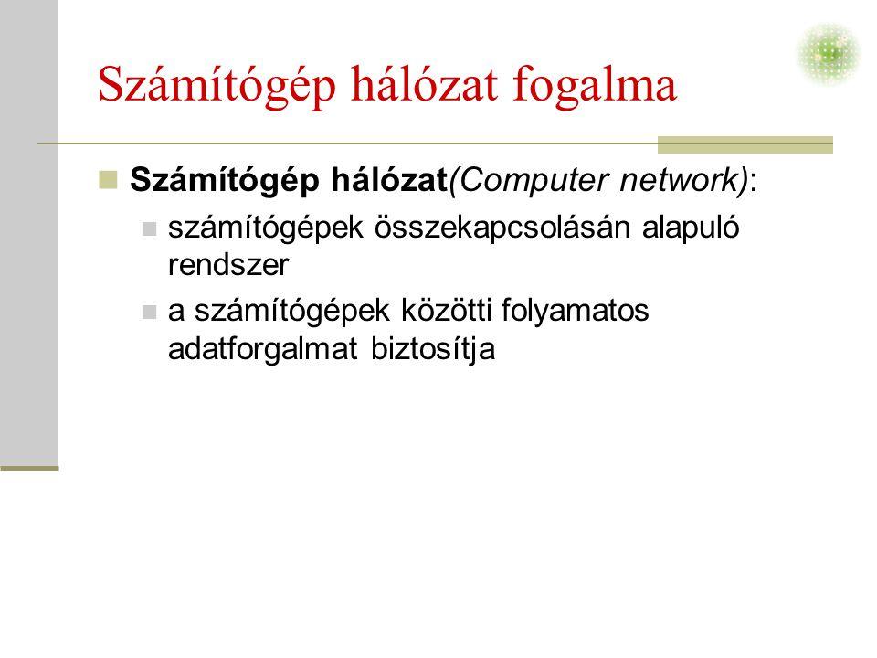 Számítógép hálózat fogalma