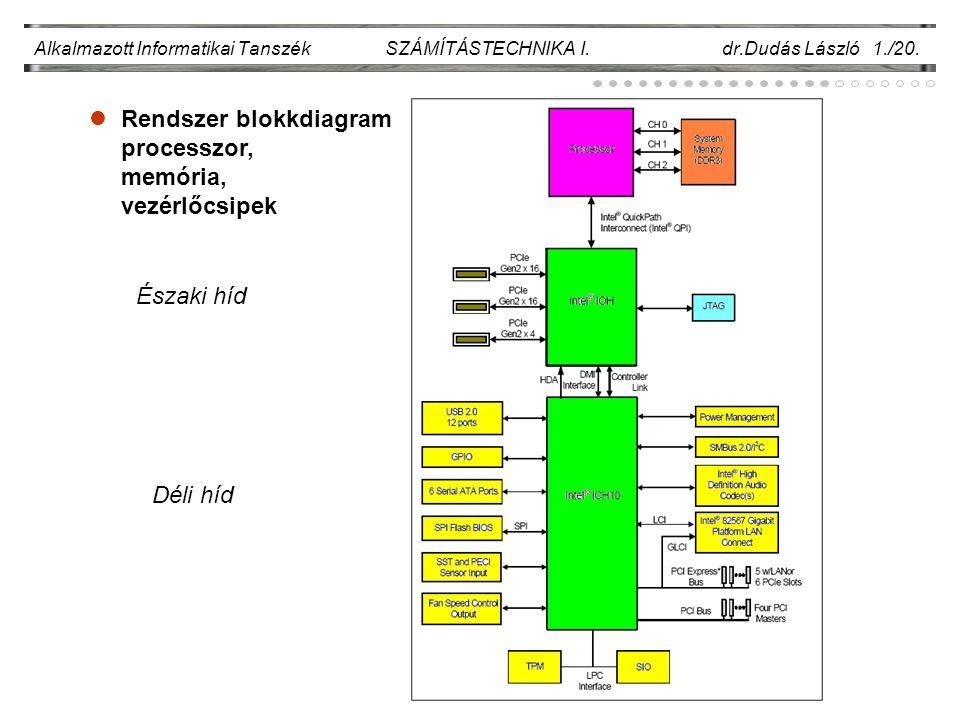 Rendszer blokkdiagram processzor, memória, vezérlőcsipek
