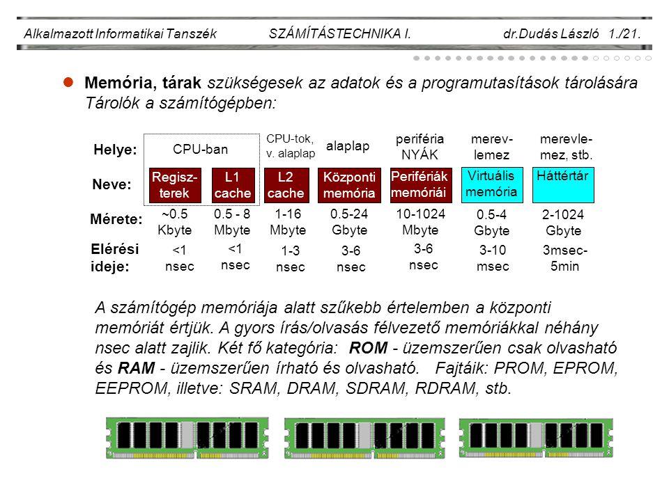 Alkalmazott Informatikai Tanszék SZÁMÍTÁSTECHNIKA I. dr.Dudás László 1./21.