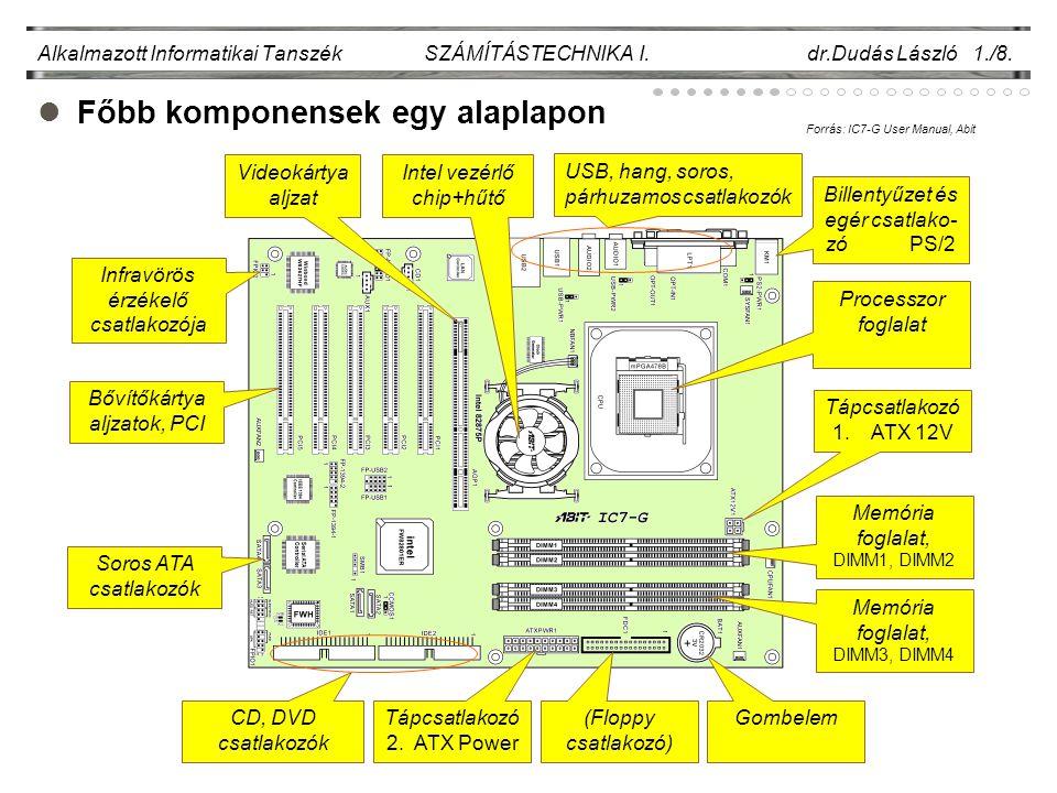 Főbb komponensek egy alaplapon
