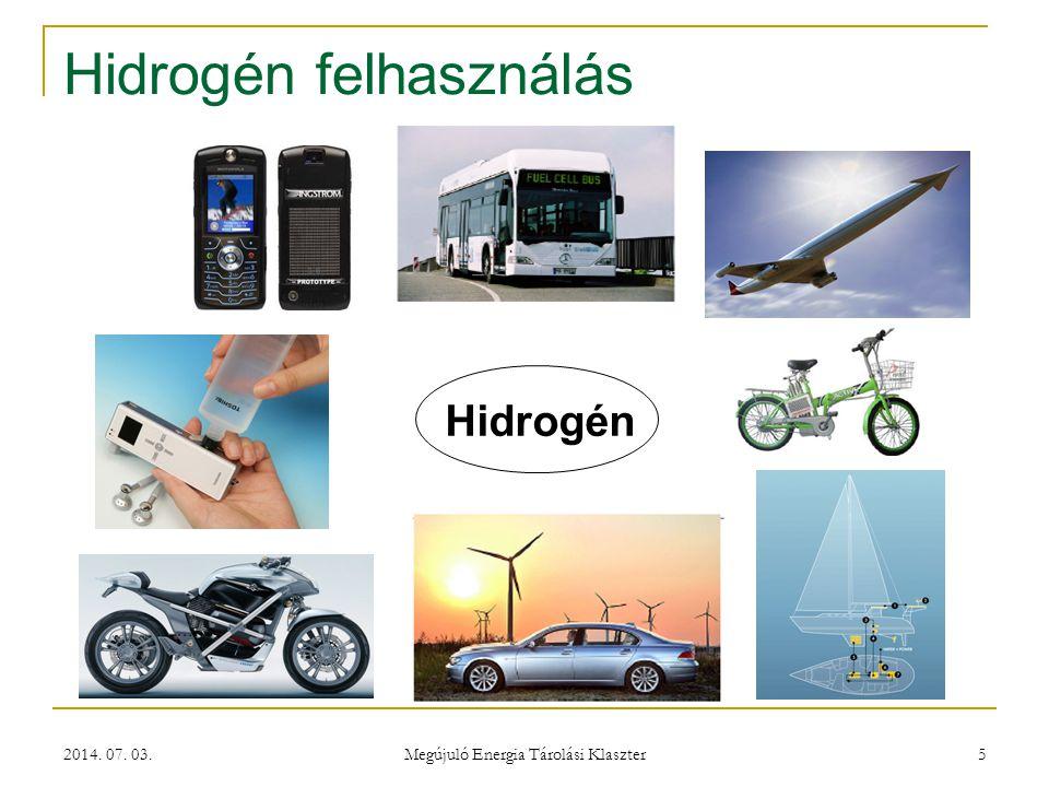 Hidrogén felhasználás