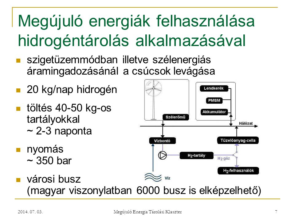 Megújuló energiák felhasználása hidrogéntárolás alkalmazásával