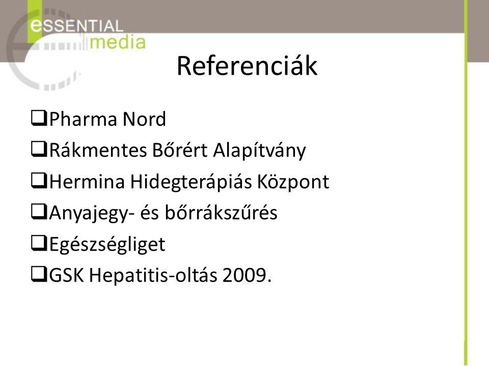 Referenciák Pharma Nord Rákmentes Bőrért Alapítvány