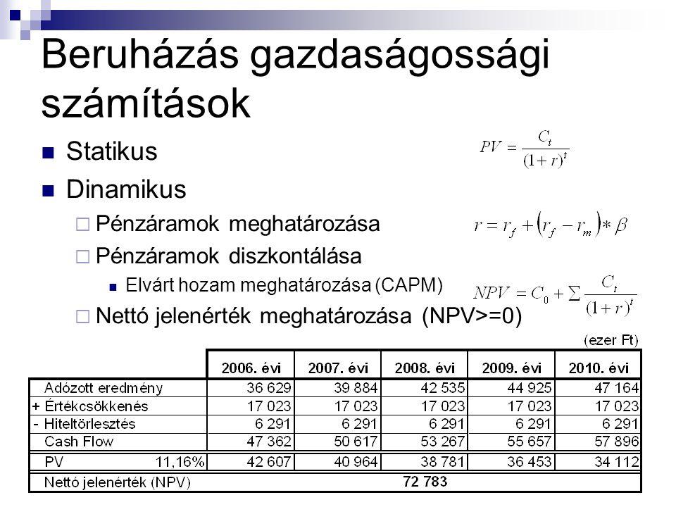 Beruházás gazdaságossági számítások