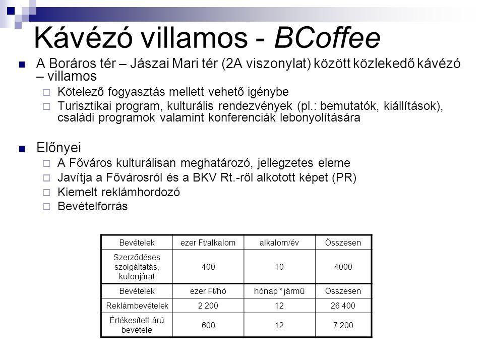 Kávézó villamos - BCoffee