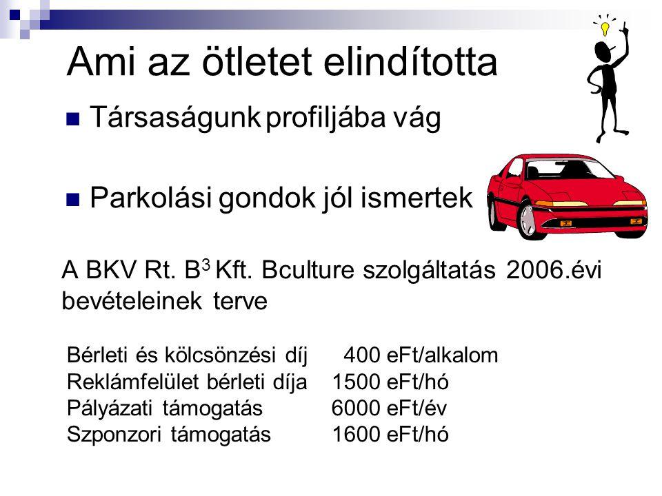 A BKV Rt. B3 Kft. Bculture szolgáltatás 2006.évi bevételeinek terve