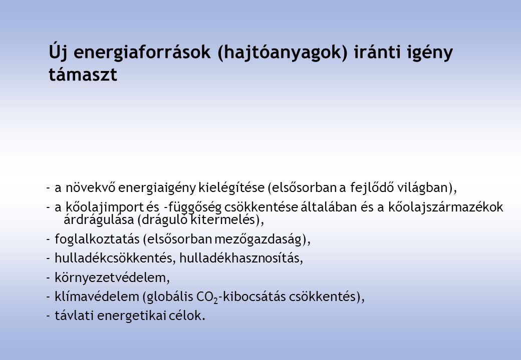 Új energiaforrások (hajtóanyagok) iránti igény támaszt
