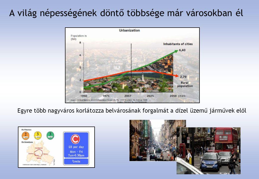 A világ népességének döntő többsége már városokban él