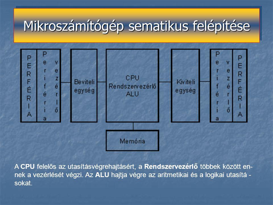 Mikroszámítógép sematikus felépítése