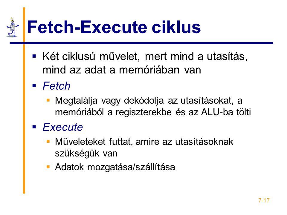 Fetch-Execute ciklus Két ciklusú művelet, mert mind a utasítás, mind az adat a memóriában van. Fetch.
