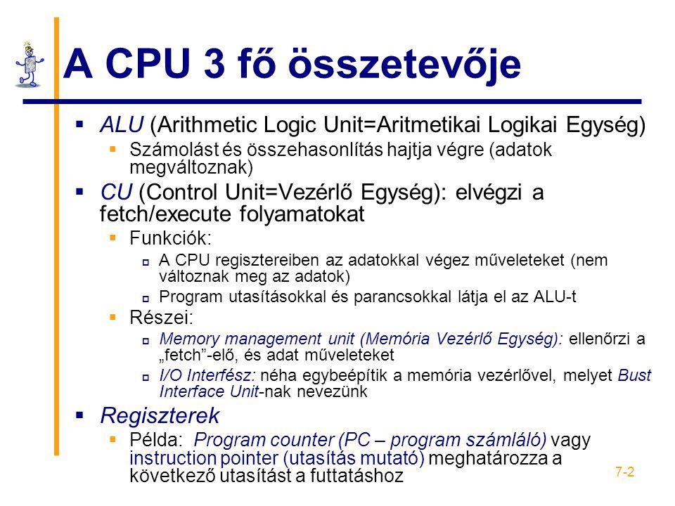 A CPU 3 fő összetevője ALU (Arithmetic Logic Unit=Aritmetikai Logikai Egység) Számolást és összehasonlítás hajtja végre (adatok megváltoznak)