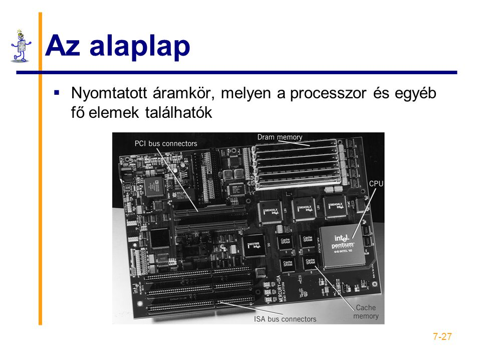 Az alaplap Nyomtatott áramkör, melyen a processzor és egyéb fő elemek találhatók