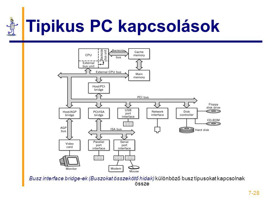 Tipikus PC kapcsolások