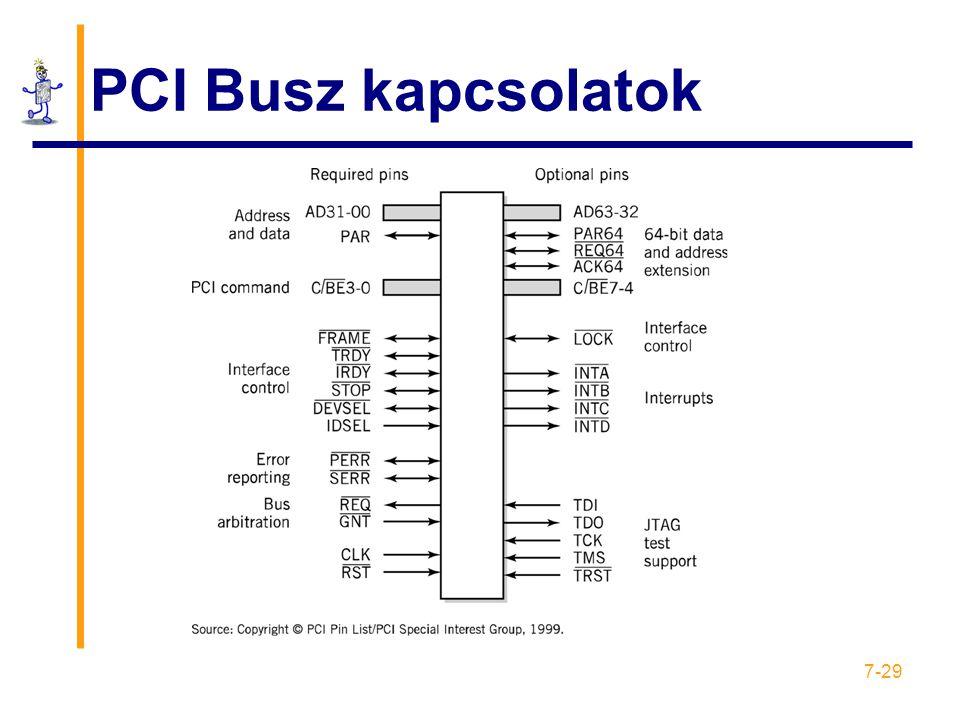 PCI Busz kapcsolatok