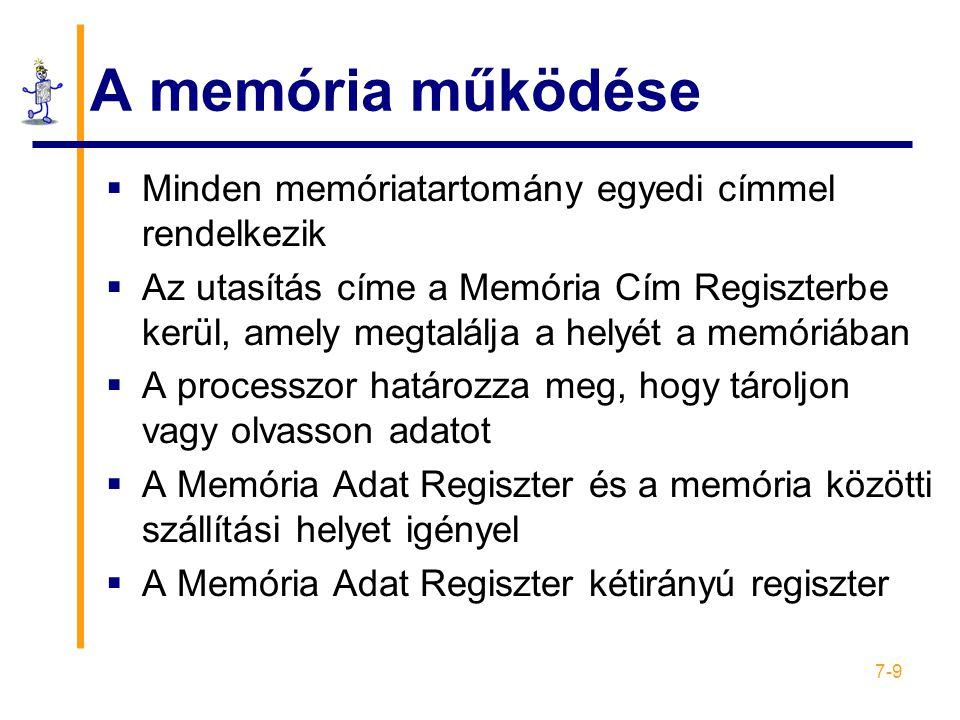 A memória működése Minden memóriatartomány egyedi címmel rendelkezik
