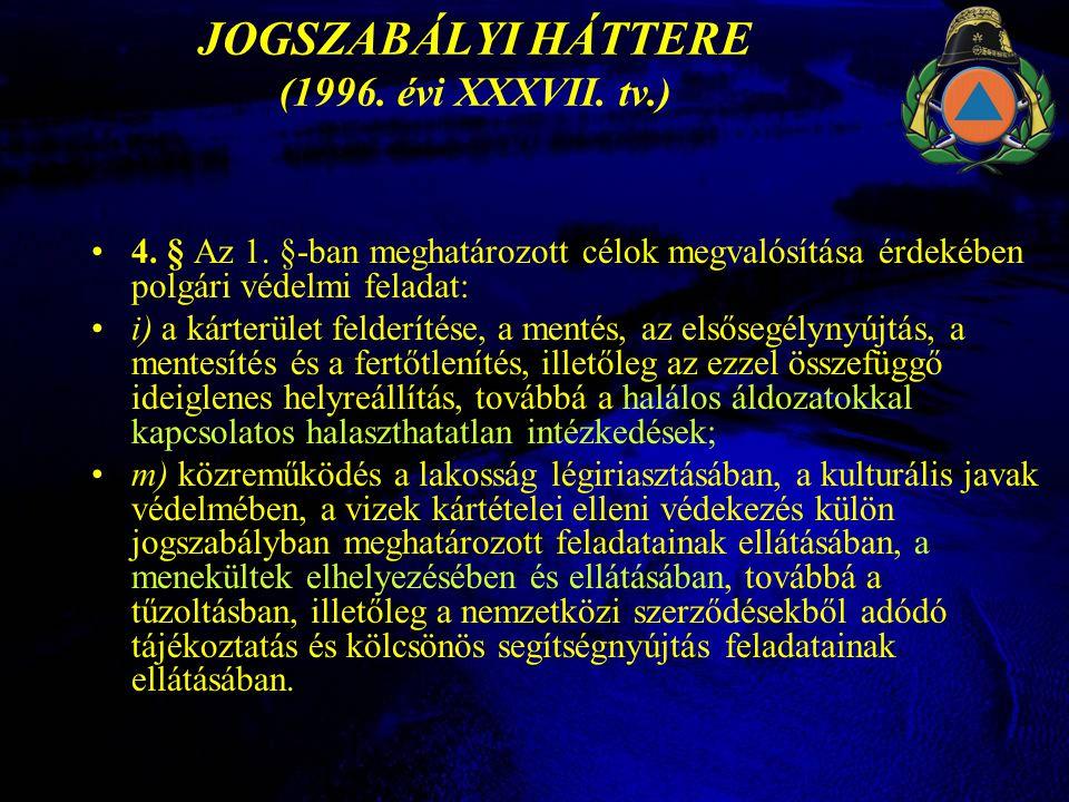JOGSZABÁLYI HÁTTERE (1996. évi XXXVII. tv.)