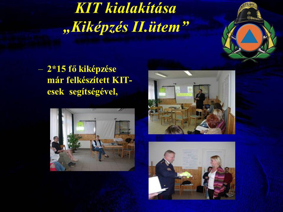 """KIT kialakítása """"Kiképzés II.ütem"""
