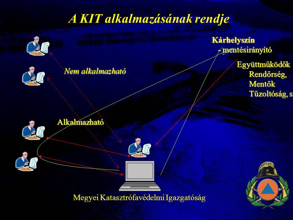 A KIT alkalmazásának rendje