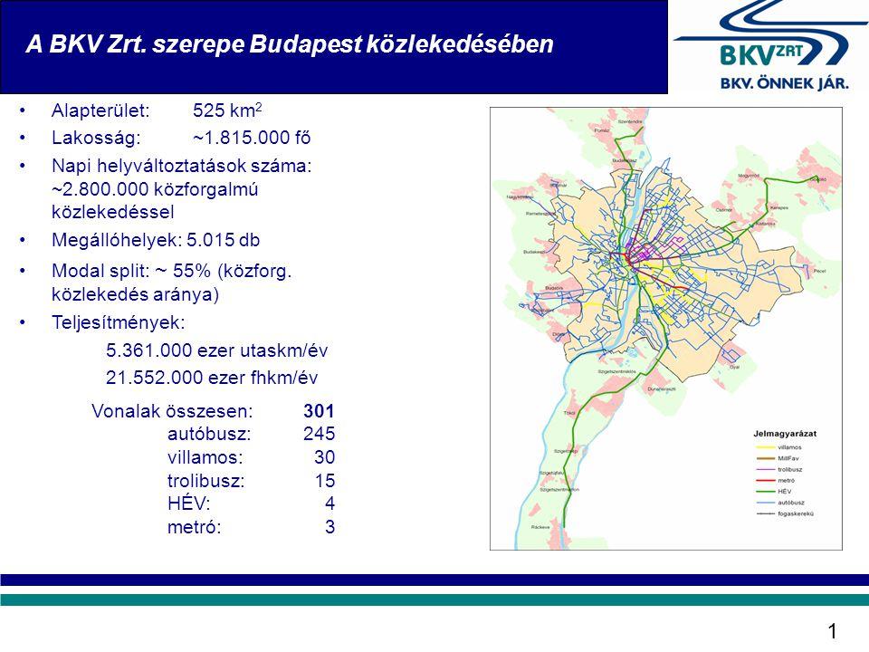 A BKV Zrt. szerepe Budapest közlekedésében