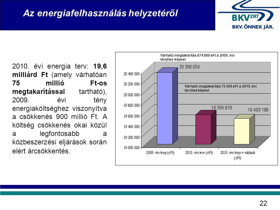 Az energiafelhasználás helyzetéről
