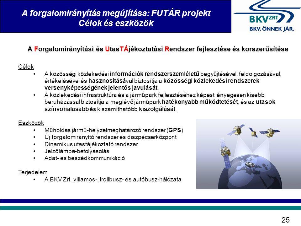 A forgalomirányítás megújítása: FUTÁR projekt