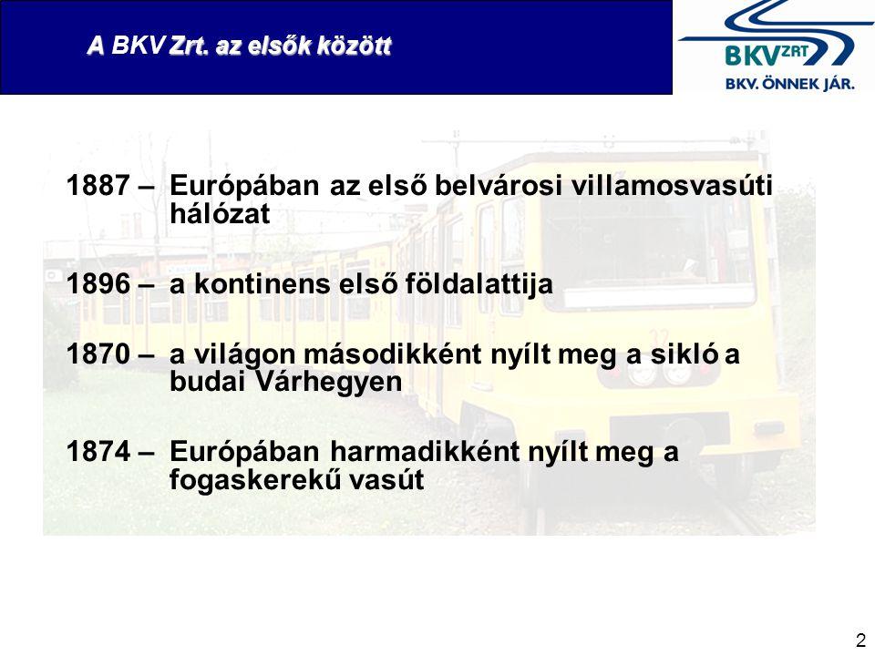 A BKV Zrt. az elsők között