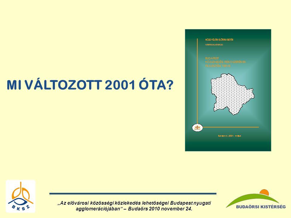 MI VÁLTOZOTT 2001 ÓTA.