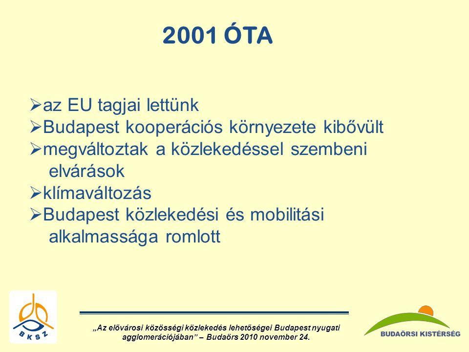 2001 ÓTA az EU tagjai lettünk Budapest kooperációs környezete kibővült