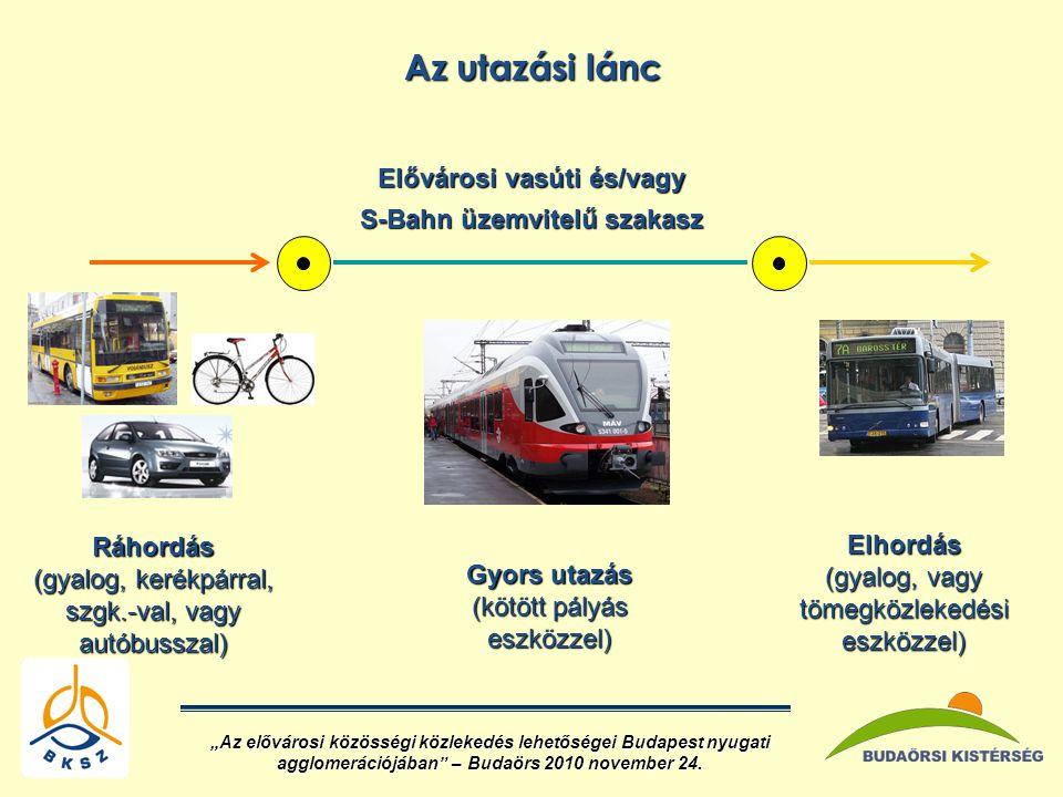 Elővárosi vasúti és/vagy S-Bahn üzemvitelű szakasz