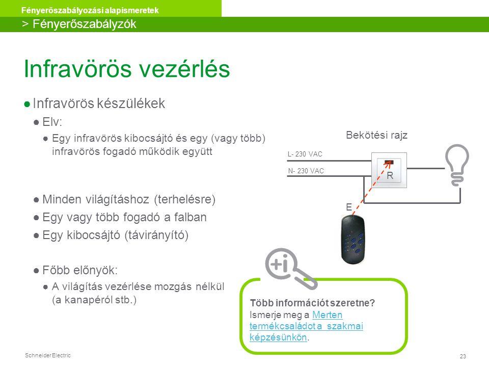 Infravörös vezérlés Infravörös készülékek > Fényerőszabályzók Elv: