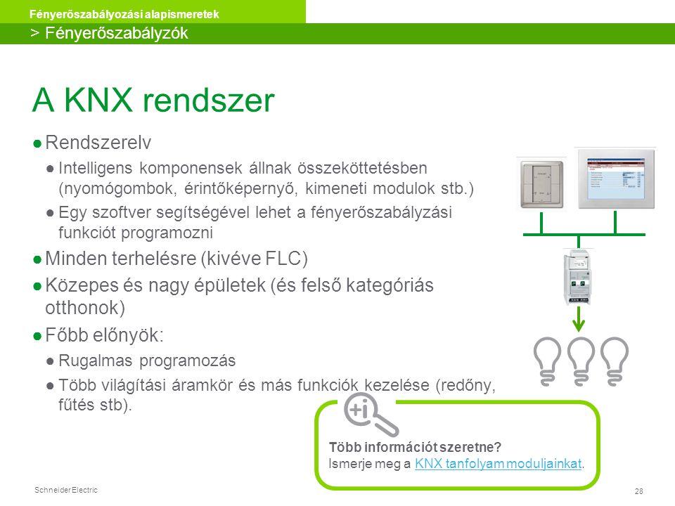 A KNX rendszer Rendszerelv Minden terhelésre (kivéve FLC)