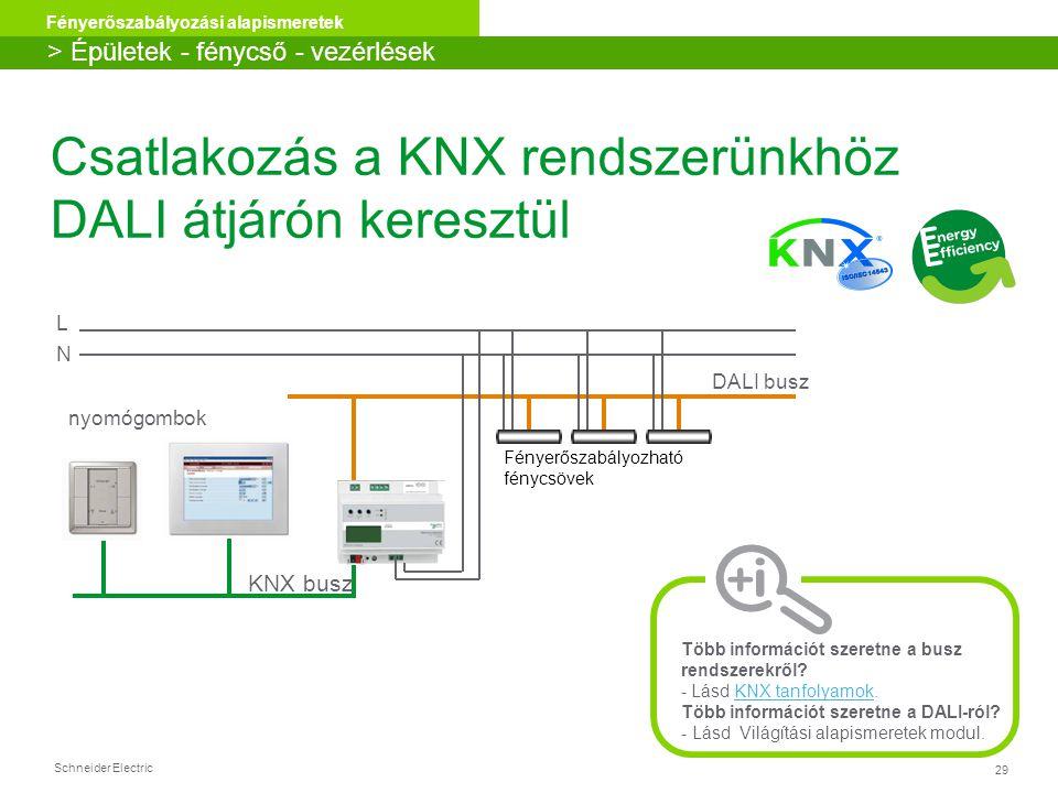 Csatlakozás a KNX rendszerünkhöz DALI átjárón keresztül