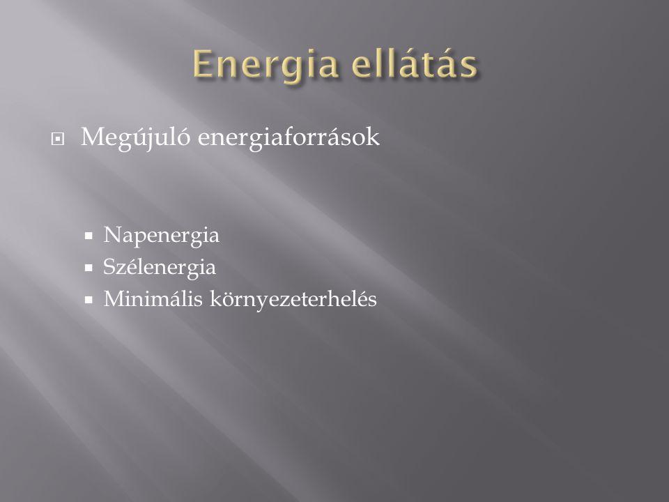 Energia ellátás Megújuló energiaforrások Napenergia Szélenergia