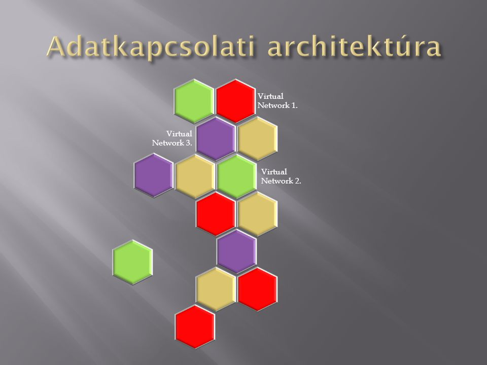 Adatkapcsolati architektúra