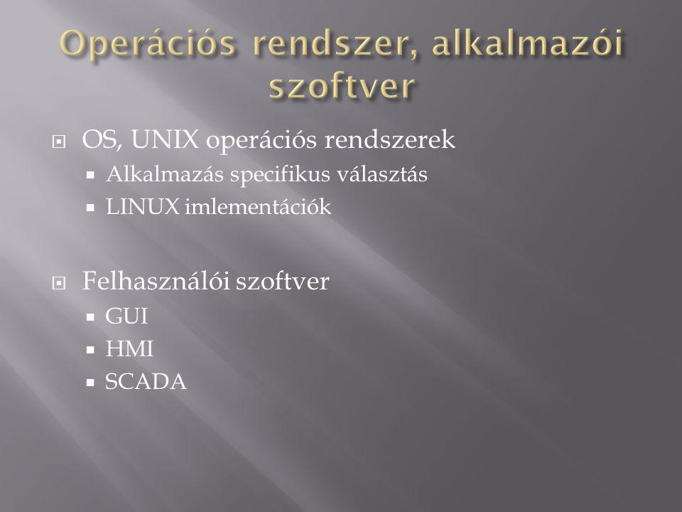 Operációs rendszer, alkalmazói szoftver