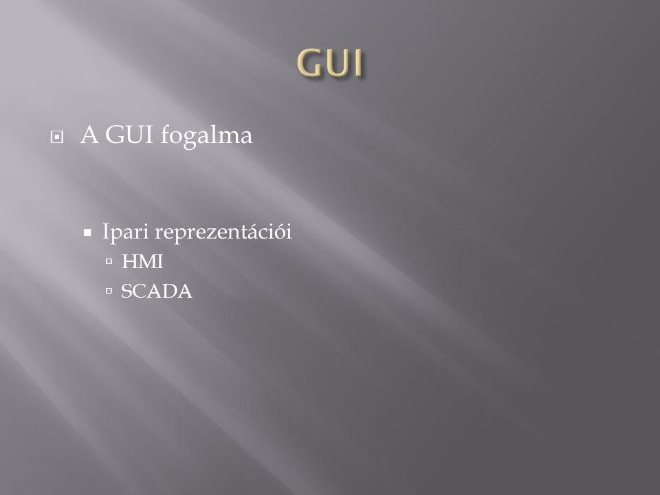 GUI A GUI fogalma Ipari reprezentációi HMI SCADA