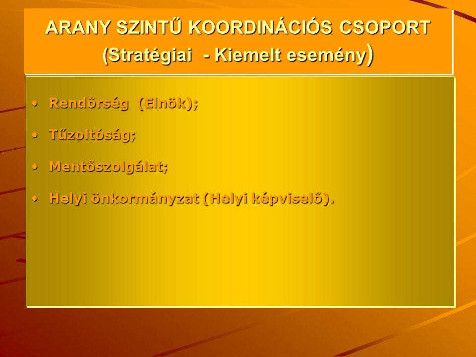ARANY SZINTŰ KOORDINÁCIÓS CSOPORT (Stratégiai - Kiemelt esemény)