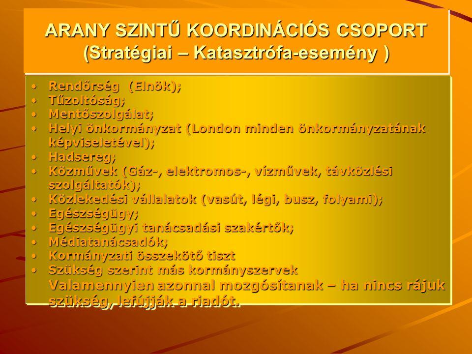 ARANY SZINTŰ KOORDINÁCIÓS CSOPORT (Stratégiai – Katasztrófa-esemény )