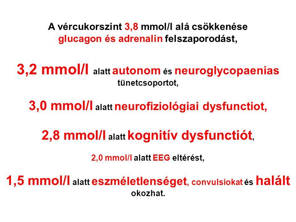 3,2 mmol/l alatt autonom és neuroglycopaenias tünetcsoportot,