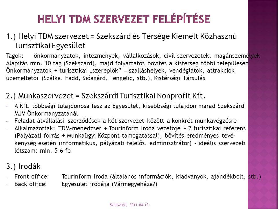 Helyi TDM szervezet felépítése