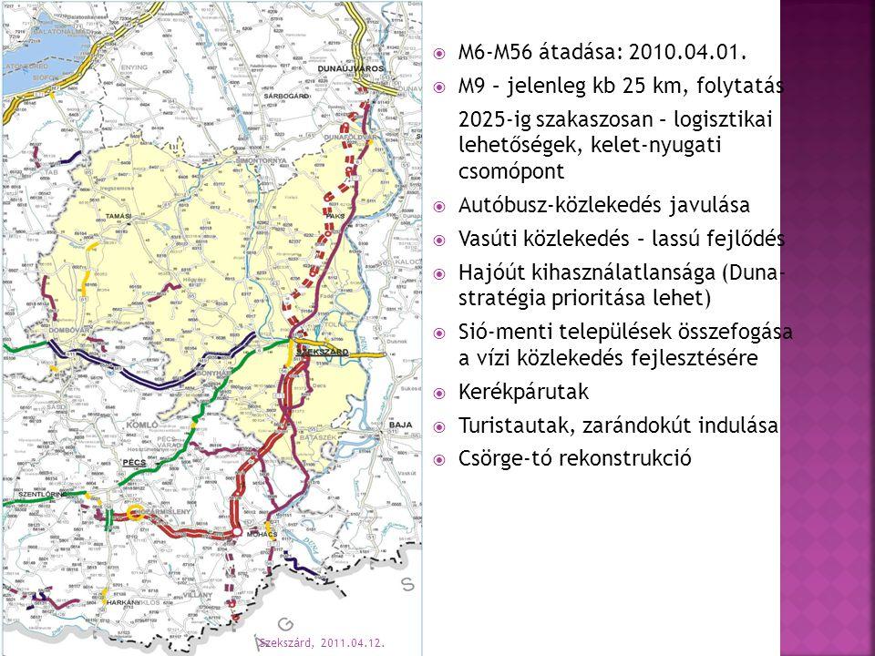 M9 – jelenleg kb 25 km, folytatás