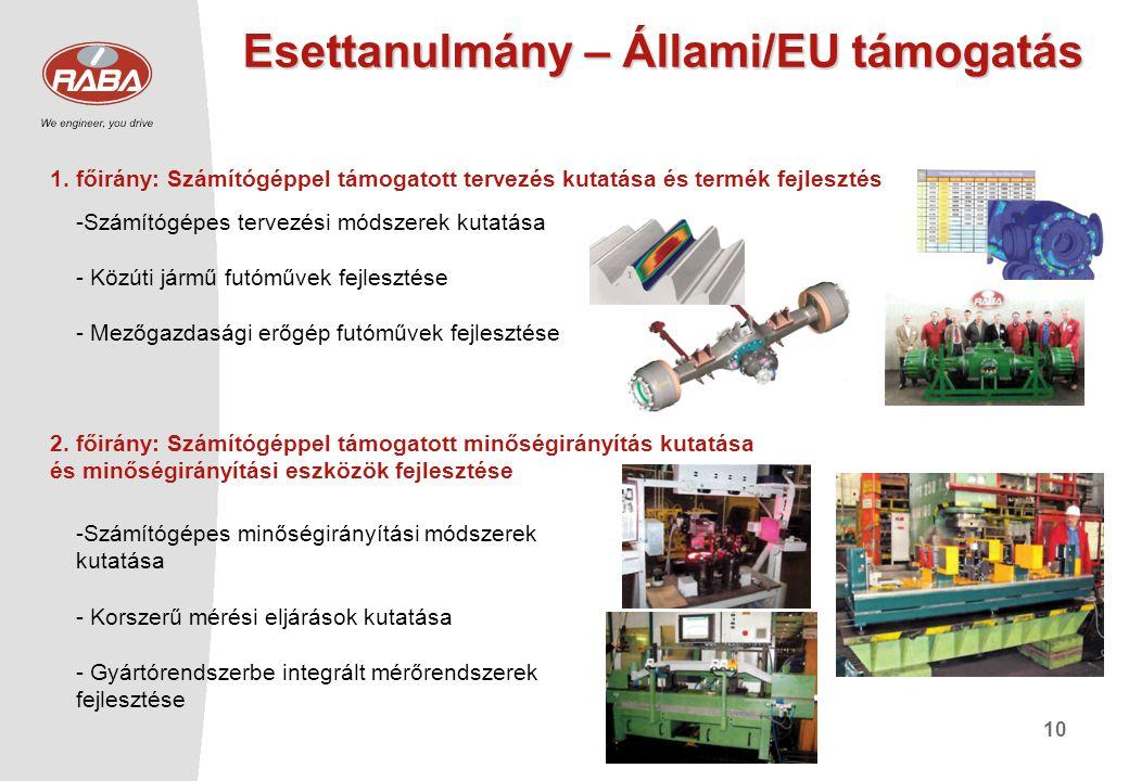 Esettanulmány – Állami/EU támogatás