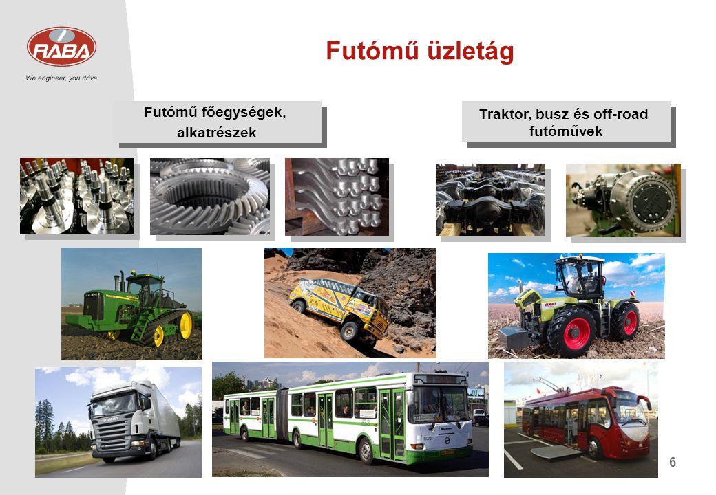 Traktor, busz és off-road