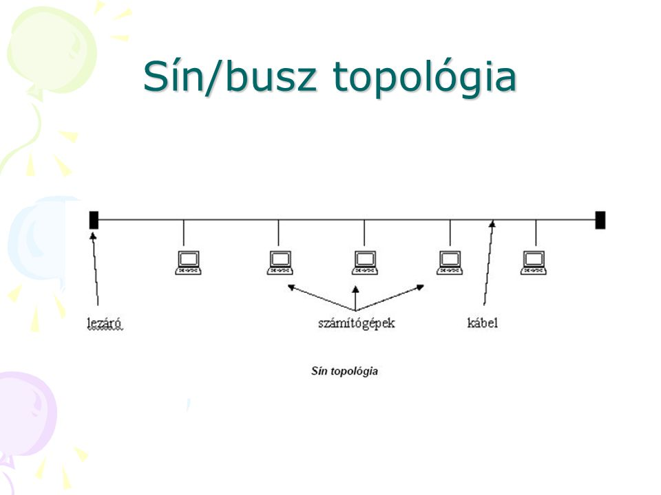 Sín/busz topológia