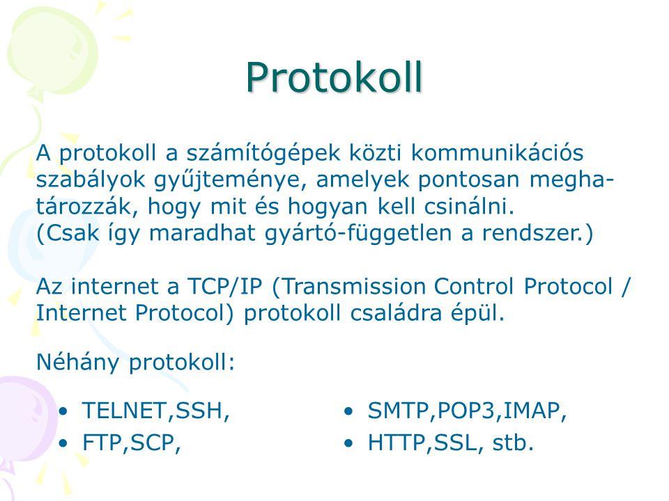 Protokoll A protokoll a számítógépek közti kommunikációs szabályok gyűjteménye, amelyek pontosan megha-tározzák, hogy mit és hogyan kell csinálni.