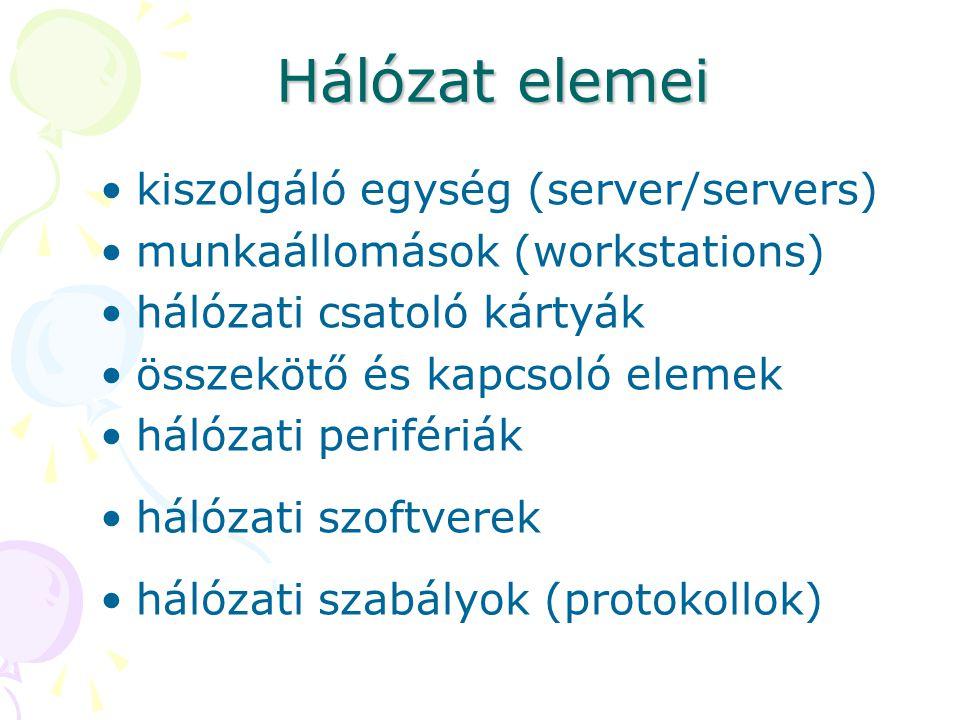 Hálózat elemei kiszolgáló egység (server/servers)